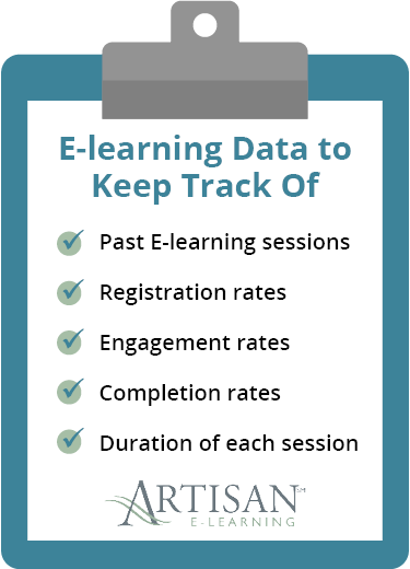 This graphic depicts e-learning data to track.