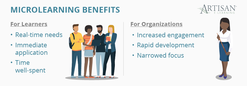 This graphic illustrates the benefits of microlearning.