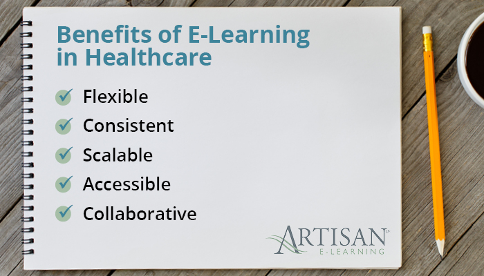 This graphic illustrates five benefits of e-learning in healthcare training.