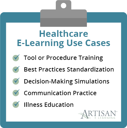 This graphic covers five use cases for healthcare e-learning.