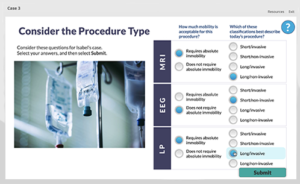 """Consider The Procedure Type"" trainiing slide"