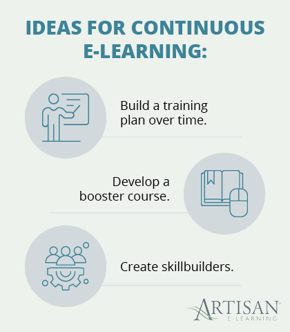 Here are a few ideas for continuous corporate e-learning.